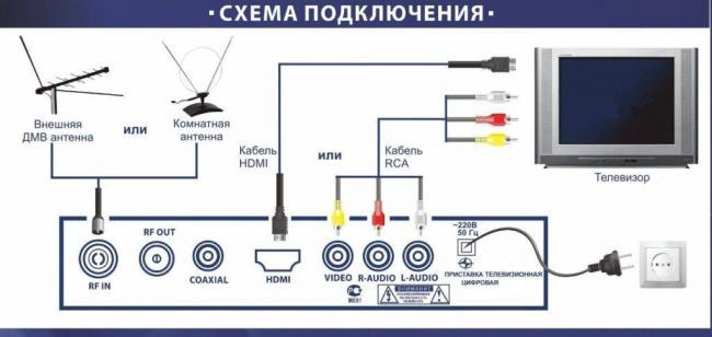 Shema-podklyucheniya-1024x486.jpg